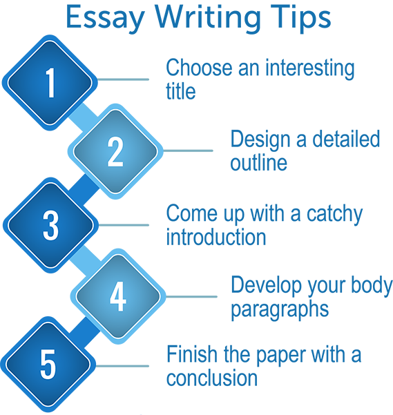 How To Write A Business Essay  Criterionessays To Strike The Appropriate Balance Needed To Answer The Question On How To Write  Business Essays It Is Important To Stress Both Areas Of Interest For The   Write An Assignment For Me also Business Plan Writers In Gauteng  Good Thesis Statement Examples For Essays